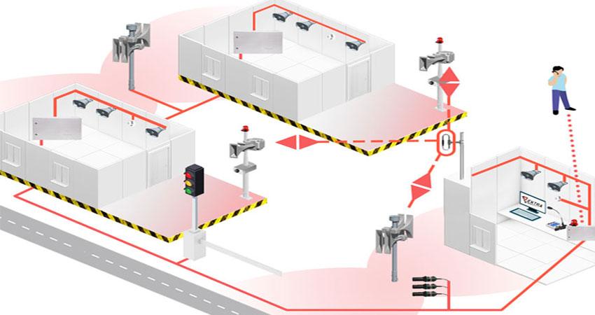 advertencia y sistema de megafonía