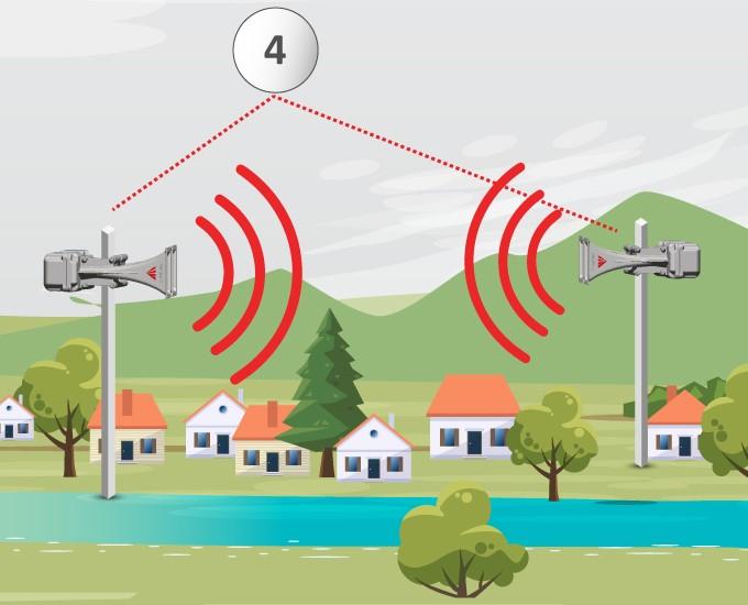 sirenas electronicas