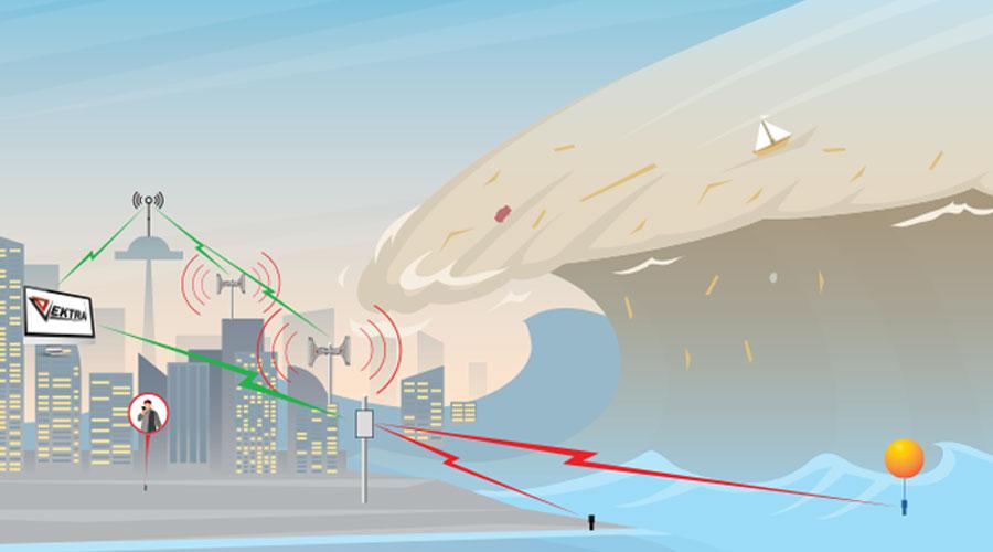 Система предупреждения о цунами